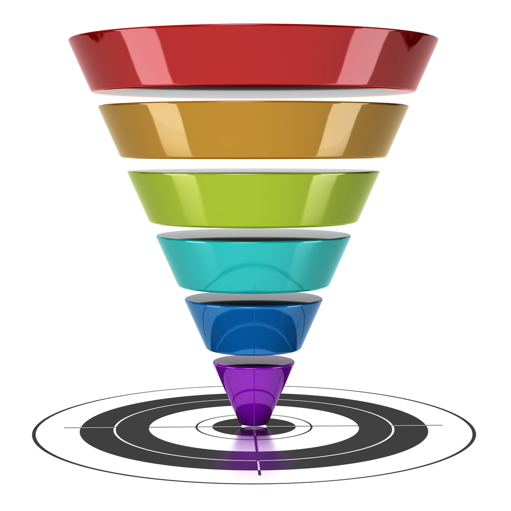 facebook groupss as a sales funnel